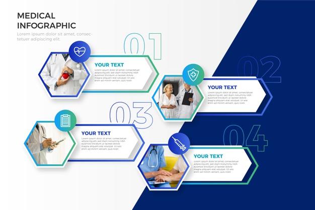 รับทำ Infographic ลงเว็บไซต์